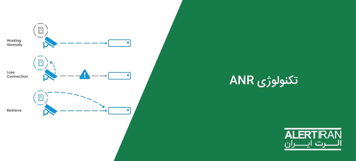 تکنولوژی ANR